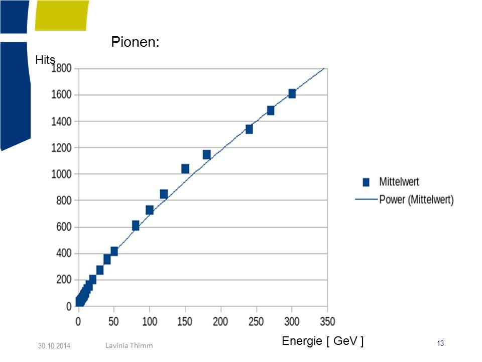 Pionen: Hits Energie [ GeV ] 30.10.2014 Lavinia Thimm 13